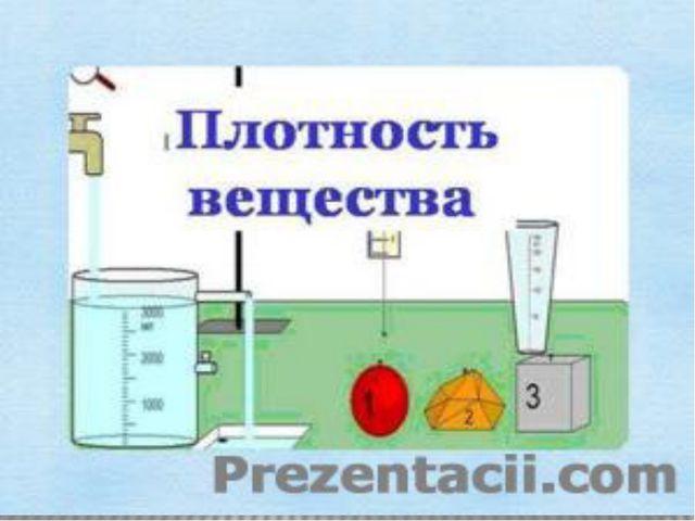 План изучения физической величины Определение Обозначение Формула Единицы изм...