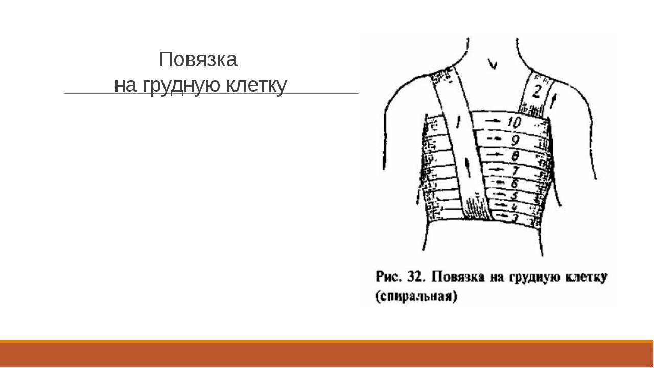Повязка на грудную клетку