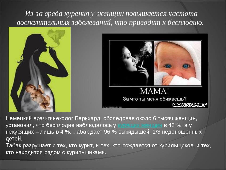 Из-за вреда курения у женщин повышается частота воспалительных заболеваний, ч...