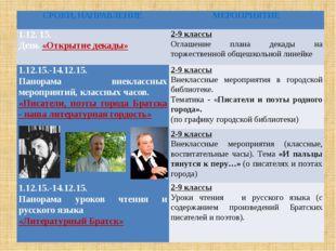 СРОКИ, НАПРАВЛЕНИЕ МЕРОПРИЯТИЕ 1.12. 15. День«Открытие декады»  2-9 классы