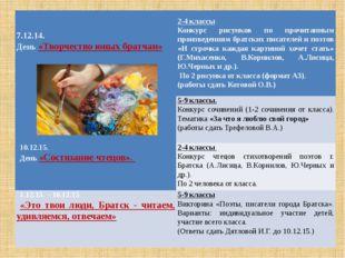 7.12.14. День«Творчество юныхбратчан»  2-4 классы Конкурс рисунков по п