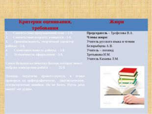 Критерии оценивания, требования Жюри 1.Соответствие предложенной теме – 5 б