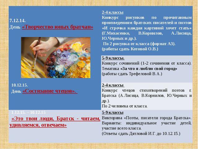7.12.14. День«Творчество юныхбратчан»  2-4 классы Конкурс рисунков по п...