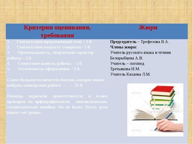 Критерии оценивания, требования Жюри 1.Соответствие предложенной теме – 5 б...
