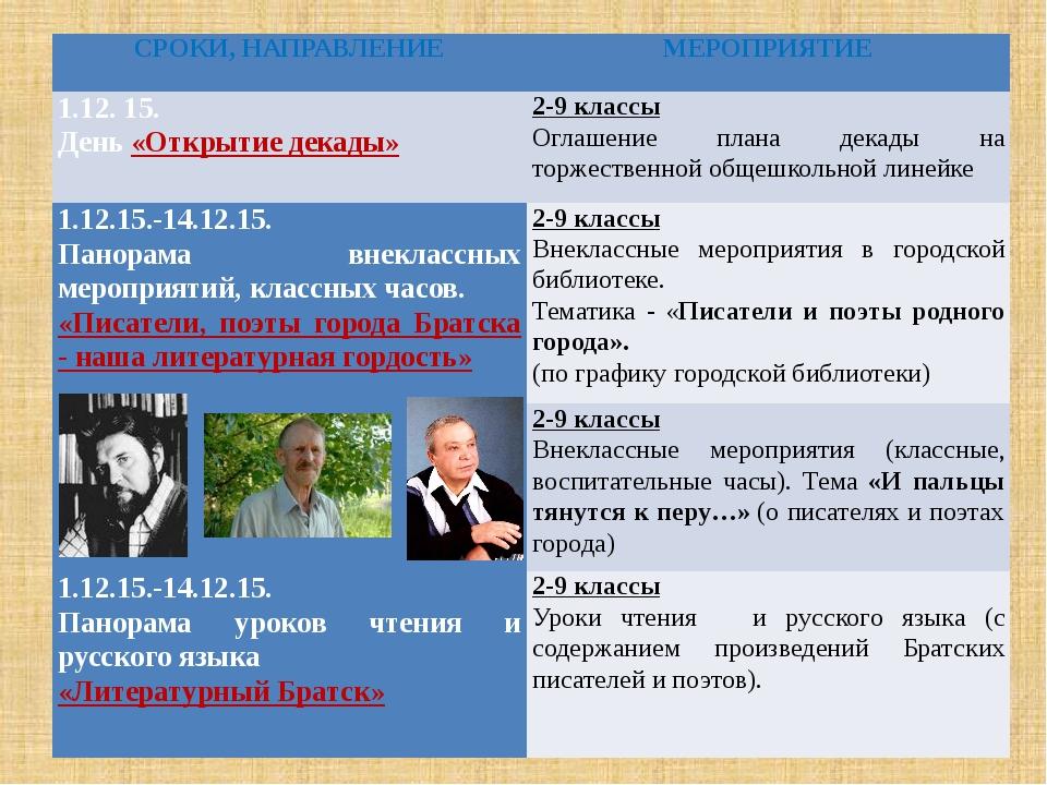 СРОКИ, НАПРАВЛЕНИЕ МЕРОПРИЯТИЕ 1.12. 15. День«Открытие декады»  2-9 классы...