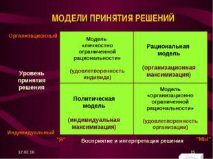 МОДЕЛИ ПРИНЯТИЯ РЕШЕНИЙ Организационный Индивидуальный Уровень принятия решен