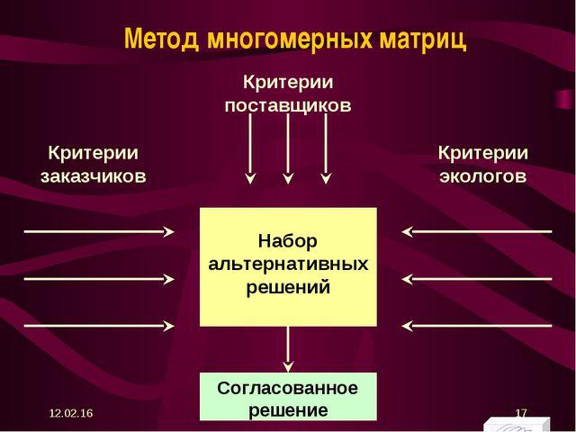 Метод многомерных матриц * *