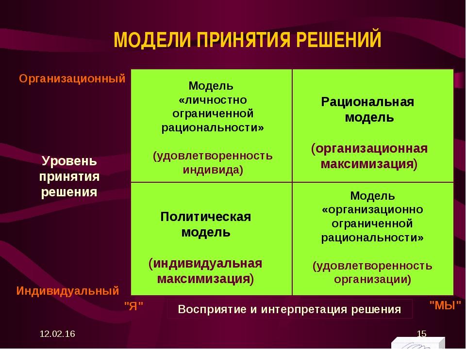 МОДЕЛИ ПРИНЯТИЯ РЕШЕНИЙ Организационный Индивидуальный Уровень принятия решен...