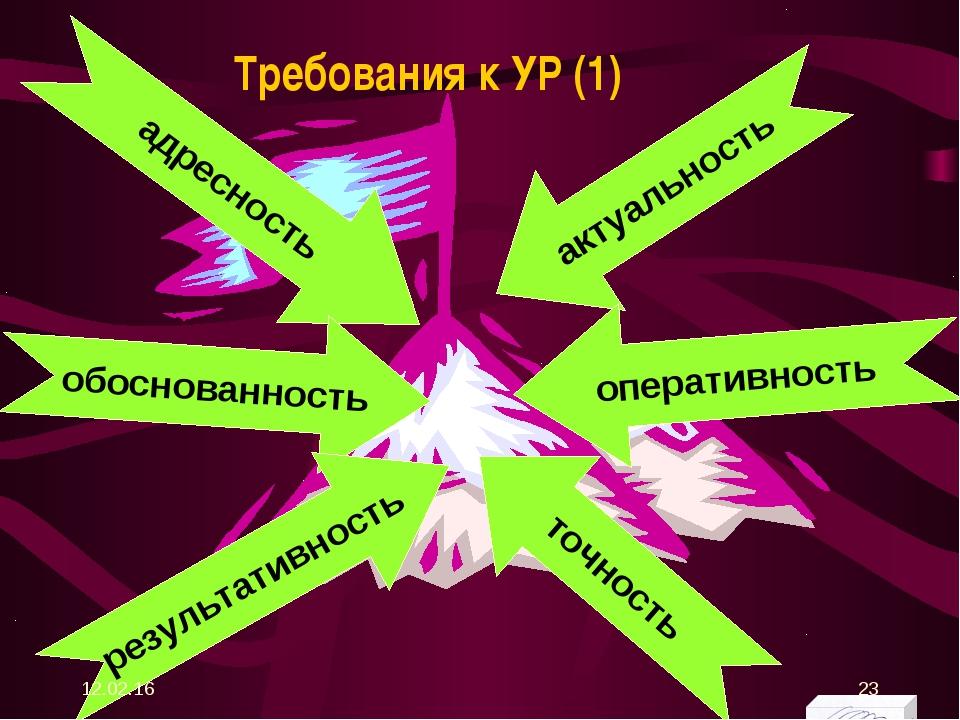 Требования к УР (1) результативность * *