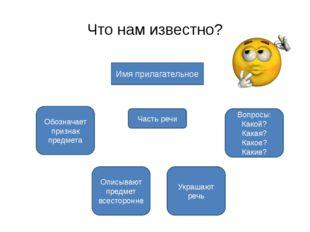 Что нам известно? Имя прилагательное Часть речи Обозначает признак предмета В