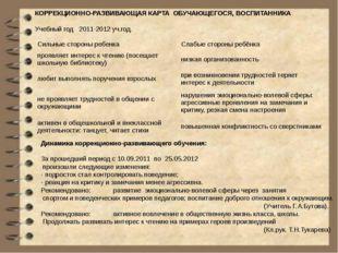 КОРРЕКЦИОННО-РАЗВИВАЮЩАЯ КАРТА ОБУЧАЮЩЕГОСЯ, ВОСПИТАННИКА Учебный год 2011-20