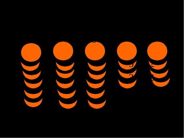 Как разделить 5 апельсинов между 3 детьми?