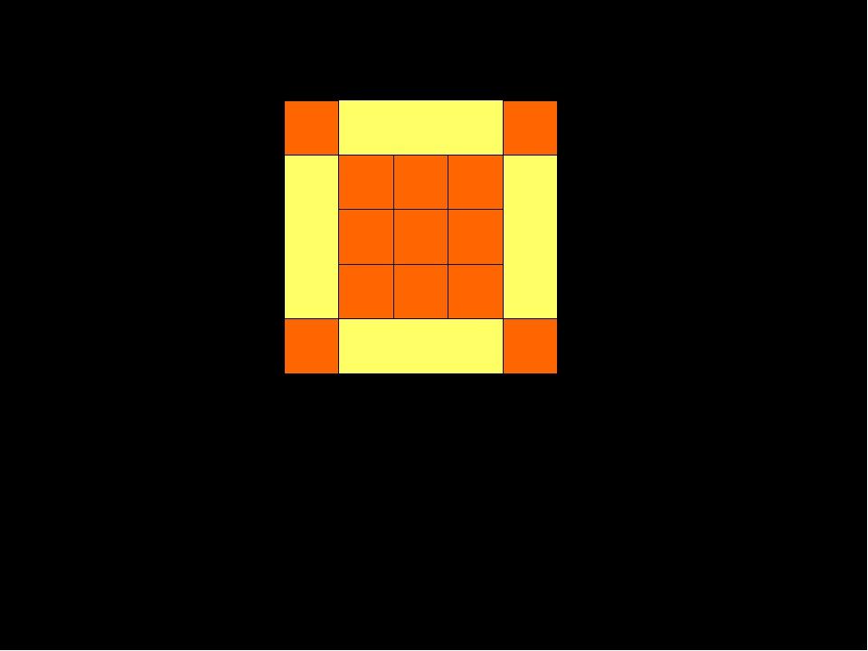 Какую часть большого квадрата составляет квадрат в центре? Какую часть большо...