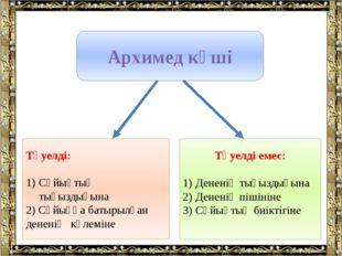 Архимед күші Тәуелді: Сұйықтың тығыздығына 2) Сұйыққа батырылған дененің көле