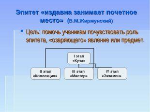 Эпитет «издавна занимает почетное место» (В.М.Жирмунский) Цель: помочь ученик