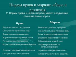 Нормы права и морали: общее и различия 2. Нормы права и нормы морали имеют сл