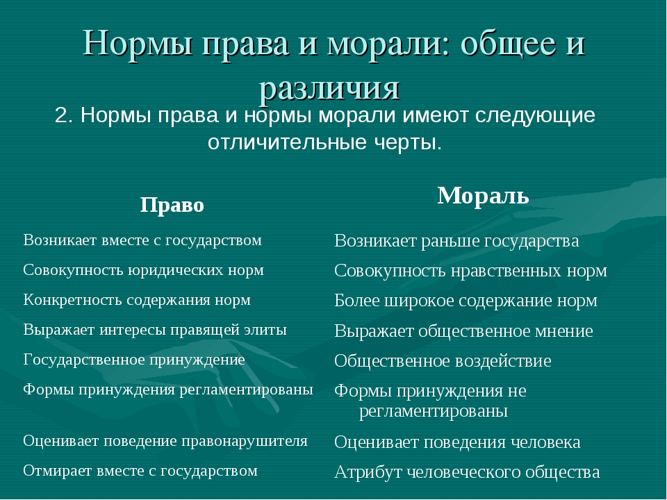 Нормы права и морали: общее и различия 2. Нормы права и нормы морали имеют сл...