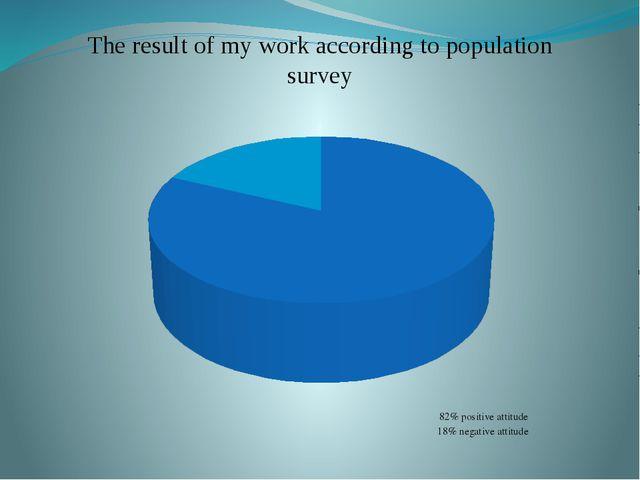 82% positive attitude 18% negative attitude The result of my work according...