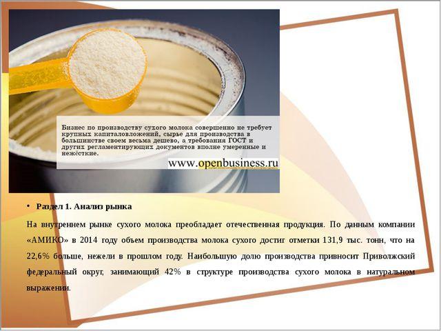 Раздел 1. Анализ рынка На внутреннем рынке сухого молока преобладает отечест...