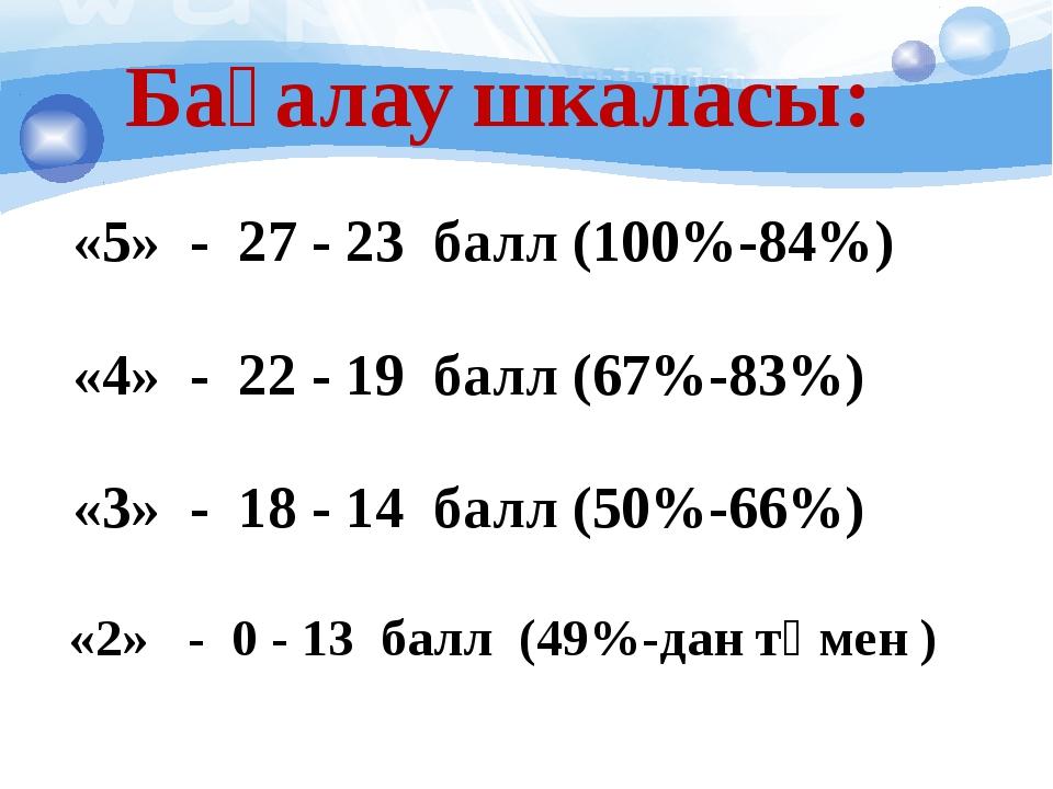 «5» - 27 - 23 балл (100%-84%) «4» - 22 - 19 балл (67%-83%) «3» - 18 - 14 бал...