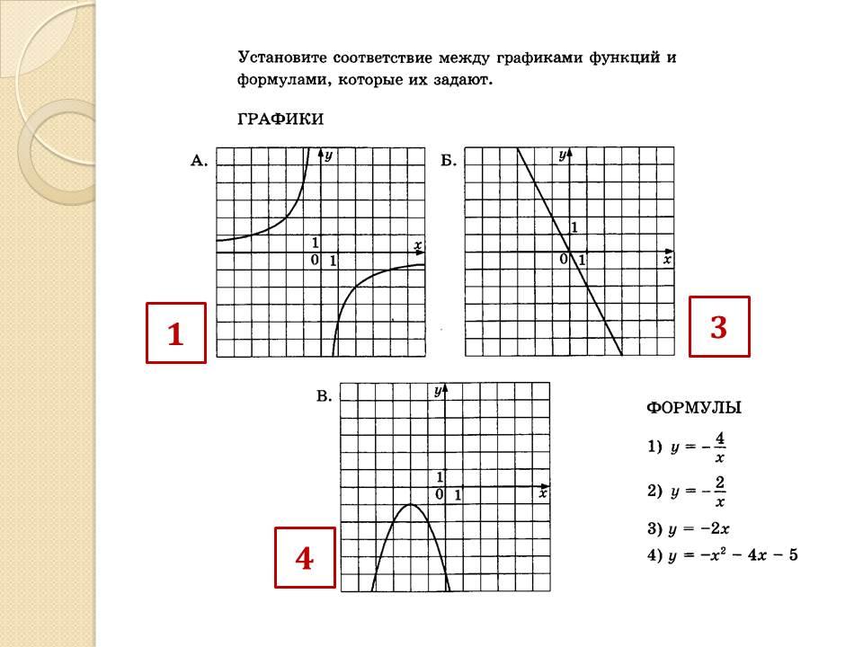 Решения задач с графиками функций 9 класс решение задач по физике гладкова косоруков