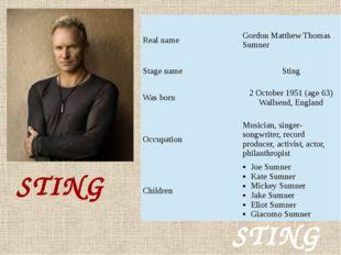 STING STING Real name GordonMatthew ThomasSumner Stagename Sting Was born 2 O