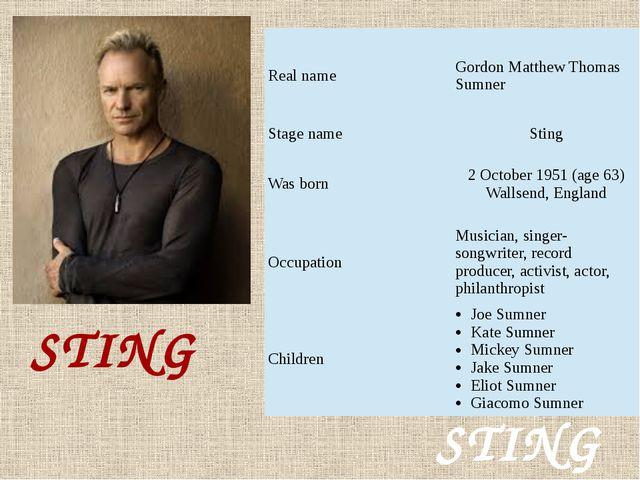STING STING Real name GordonMatthew ThomasSumner Stagename Sting Was born 2 O...