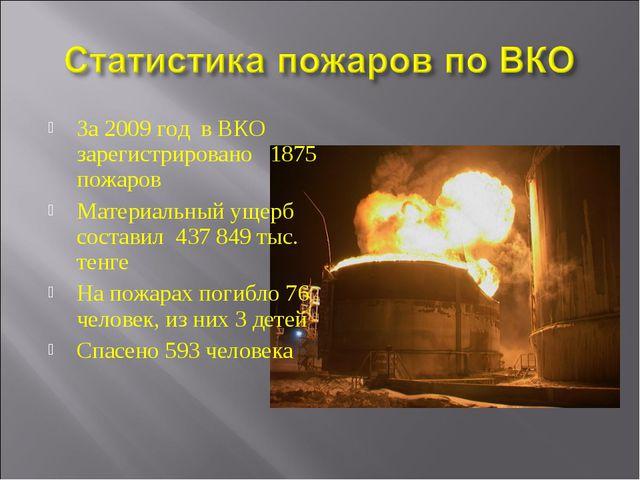 За 2009 год в ВКО зарегистрировано 1875 пожаров Материальный ущерб составил 4...