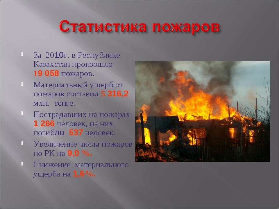 За 2010г. в Республике Казахстан произошло 19 058 пожаров. Материальный ущерб...