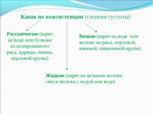 Каши по консистенции (степени густоты) Рассыпчатые (варят на воде или бульоне