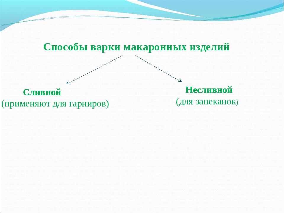 Способы варки макаронных изделий Сливной (применяют для гарниров) Несливной (...