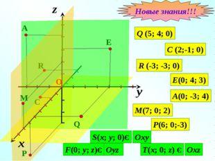 z Q (5; 4; 0) C (2;-1; 0) I I I I I I I I I I I R (-3; -3; 0) E(0; 4; 3) A(0;