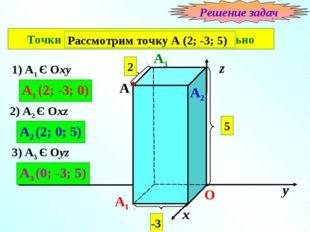 № 401 (а) х у z О 2 5 -3 A 1) A1 Є Oxy A1 A1 (2; -3; 0) A2 2) A2 Є Oxz A2 (2;