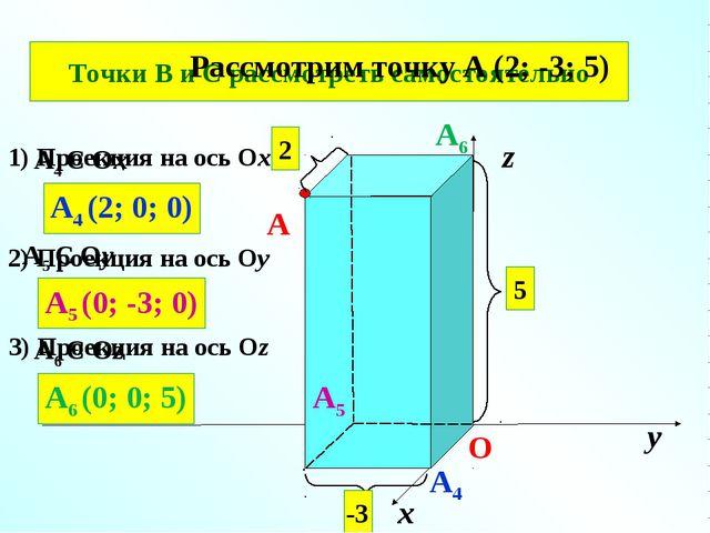 № 401 (б) х у z О 2 5 -3 A A4 Є Ox A4 A4 (2; 0; 0) A5 A5 Є Oу A5 (0; -3; 0) A...