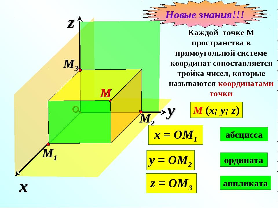 x z Каждой точке М пространства в прямоугольной системе координат сопоставляе...