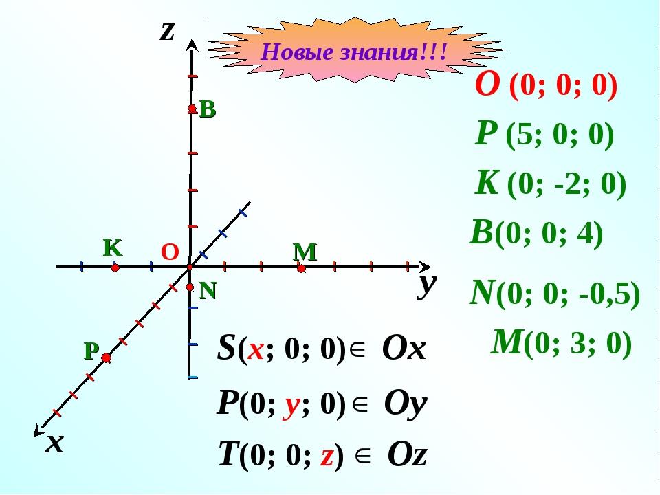 y x z O (0; 0; 0) P (5; 0; 0) I I I I I I I I I I I I I I I I I I I K (0; -2;...