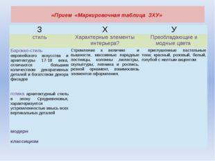 «Прием «Маркировочная таблица ЗХУ» З Х У стиль Характерные элементы интерьера
