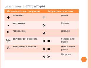 ДОПУСТИМЫЕ операторы Математические операции Операции сравнения + сложение =