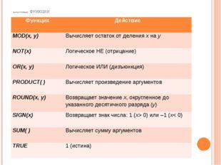 допустимые ФУНКЦИИ Функция Действие MOD(x, y) Вычисляет остаток от деленияxна