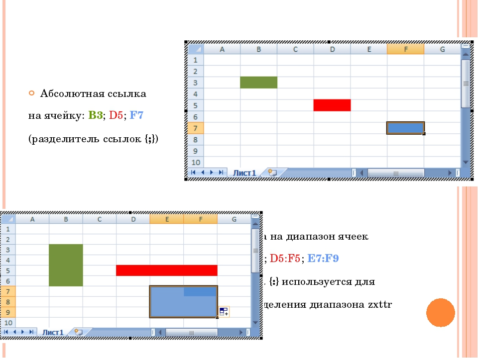 Абсолютная ссылка на ячейку: В3; D5; F7 (разделитель ссылок {;}) Ссылка на д...