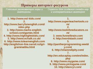 Примеры интернет-ресурсов Готовые развивающие игры и викторины Сервисы для со