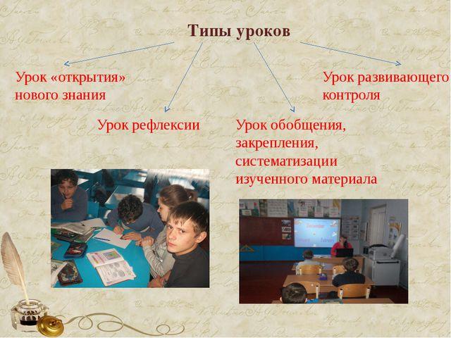 Типы уроков Урок «открытия» нового знания Урок рефлексии Урок развивающего ко...