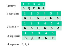 Ответ: 1 вариант: 2 вариант: 3 вариант: 4 вариант: 1, 2, 4 12345 ВДГБ