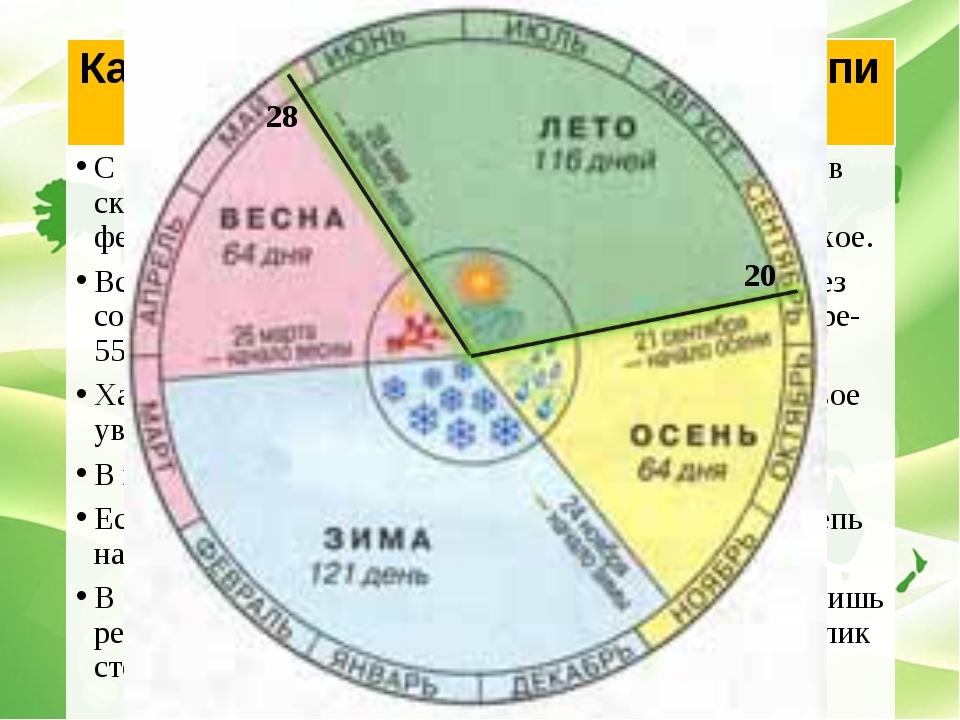 Как изменяются оренбургские степи в течение лета? С зацветанием шиповника (28...