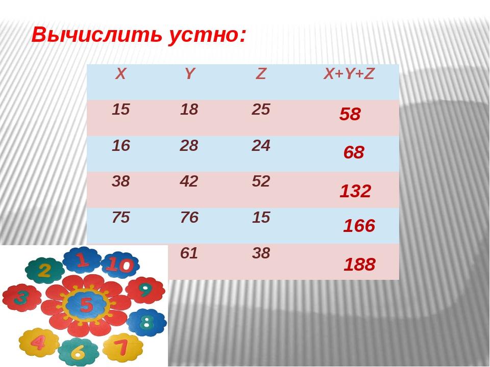 Вычислить устно: 58 68 132 166 188 X Y Z X+Y+Z 15 18 25 16 28 24 38 42 52 75...