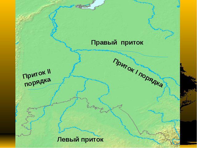 Правый приток Левый приток Приток I порядка Приток II порядка