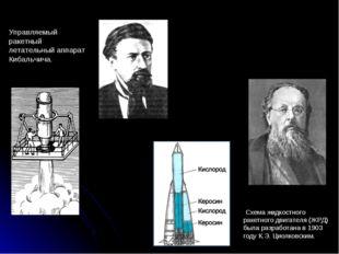 Схема жидкостного ракетного двигателя (ЖРД) была разработана в 1903 году К.Э