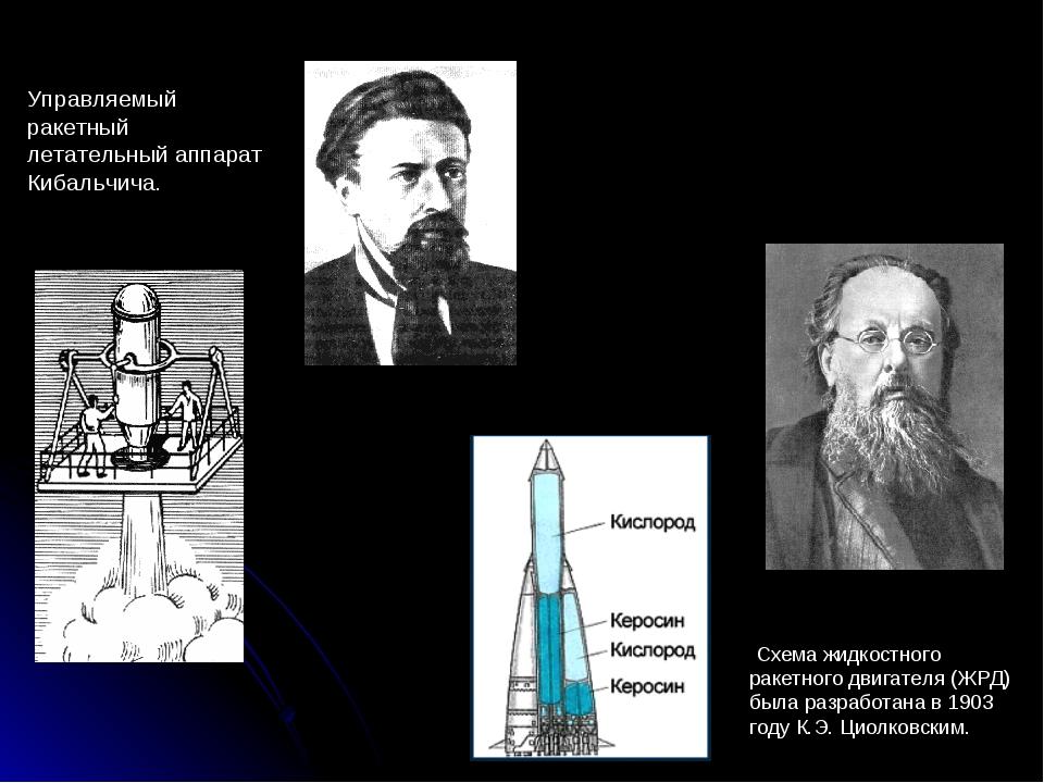 Схема жидкостного ракетного двигателя (ЖРД) была разработана в 1903 году К.Э...