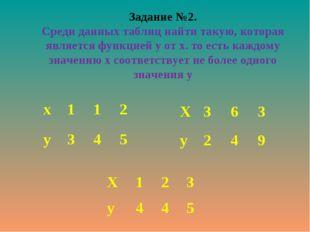 Задание №2. Среди данных таблиц найти такую, которая является функцией у от х