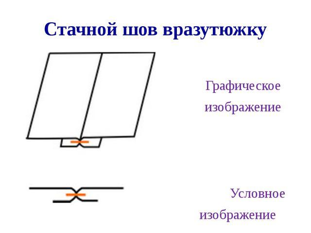 Стачной шов вразутюжку Графическое изображение Условное изображение